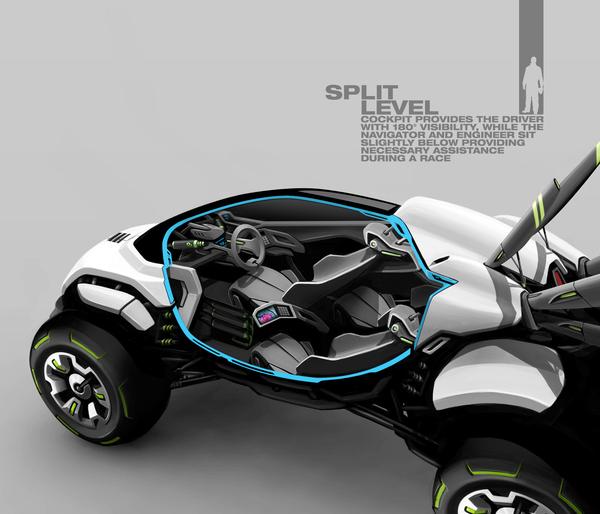 Husser Dakar Rally Concept 3 Hussar Dakar Rally Concept
