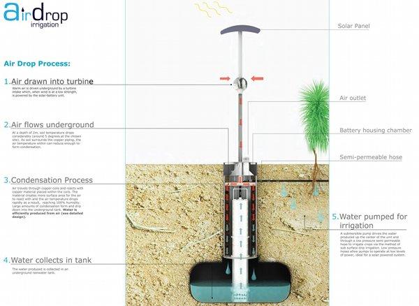 AirDrop Irrigation Water Source 3