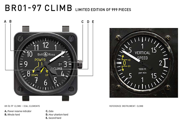 Bell and Ross BR01 Aviation Collection 4