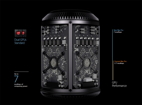 Apple Mac Pro 5