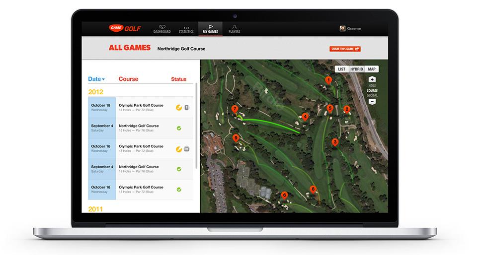 GAME Golf swing tracker 5