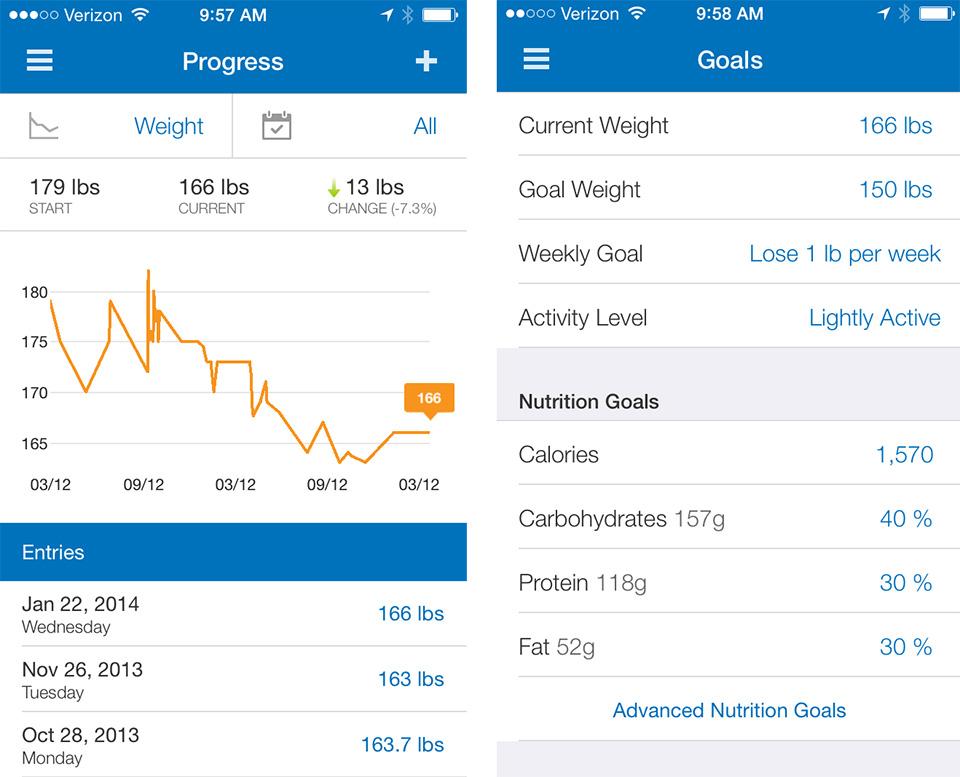 Best Fitness Trackers 2014 – MyFitnessPal