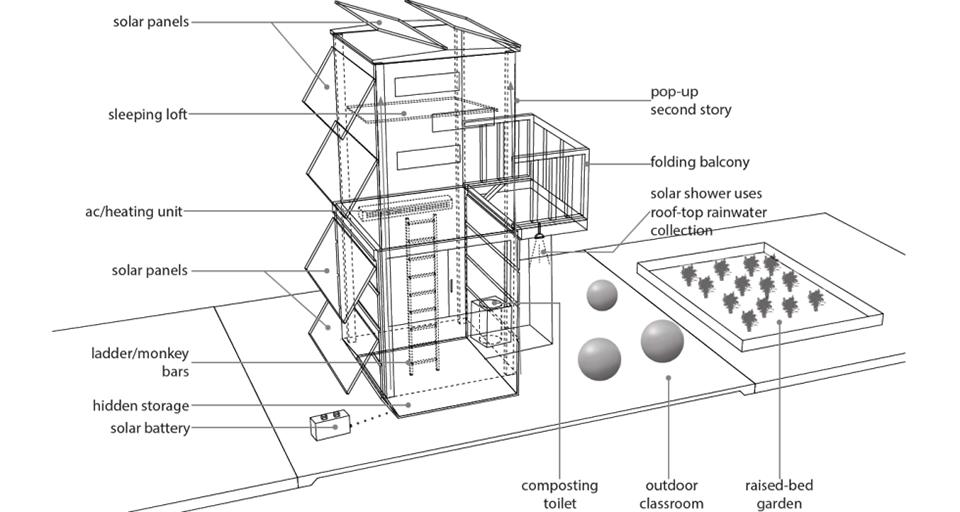 Dumpster Project Design Layout 1