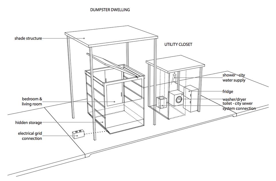 Dumpster Project Design Layout 2