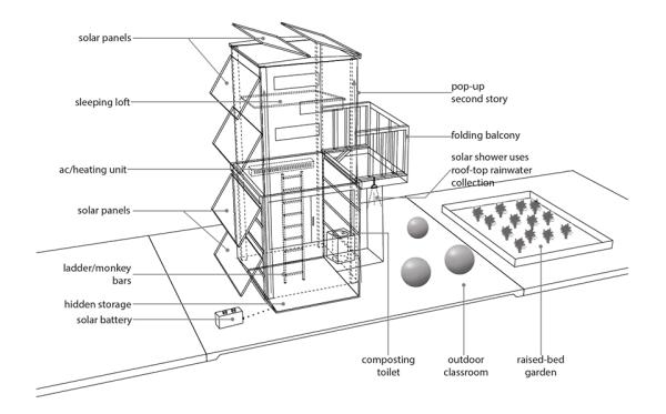 Dumpster Project Design Layout 3 600x373 Kickstarter Project Turns Wastebin into High Tech Dumpster House
