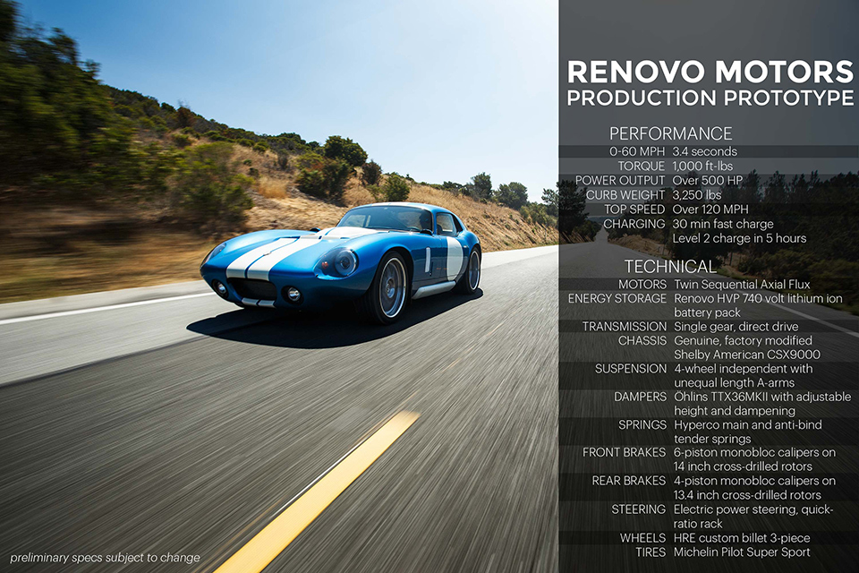 Renovo Coupe Electric Vehicle Supercar 1