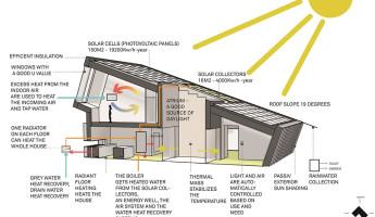 Snohetta ZEB Pilot House 9