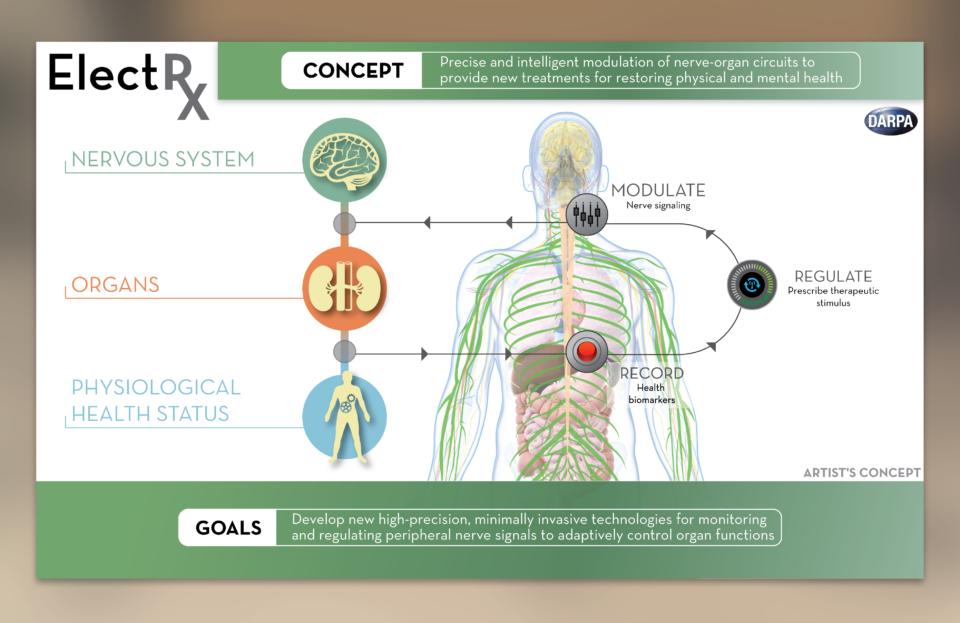 DARPA medical monitoring implant