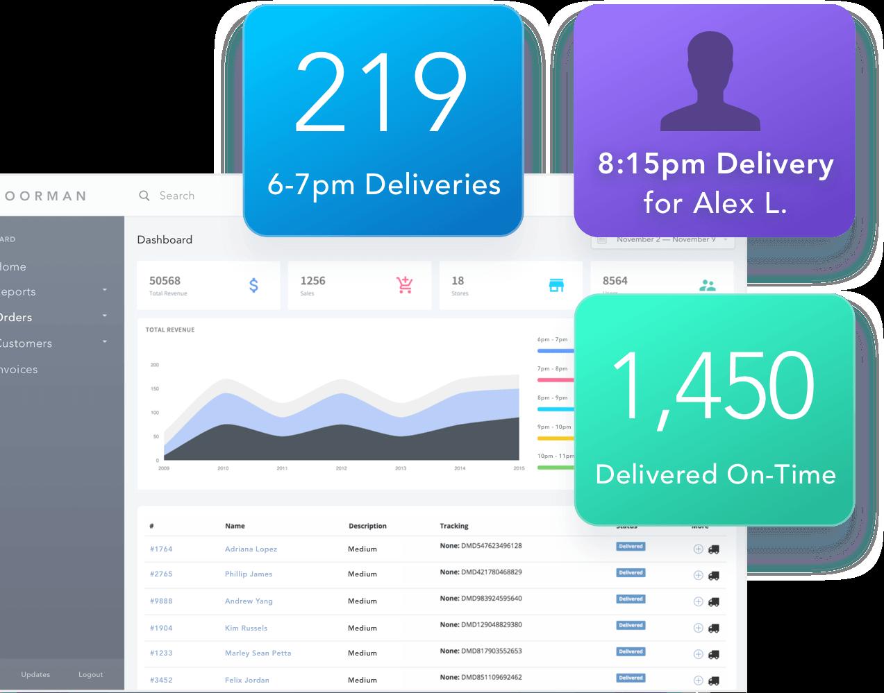 Doorman – iPhone app