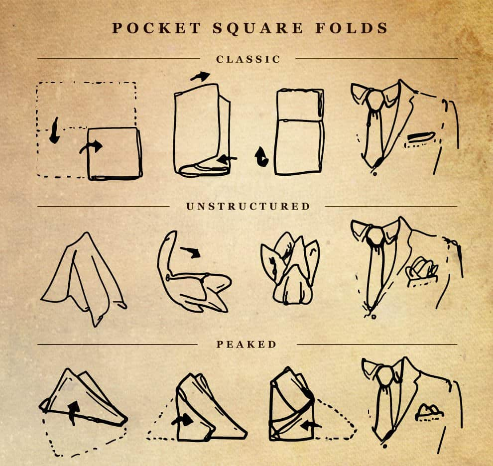Folded Pocket Square Guide