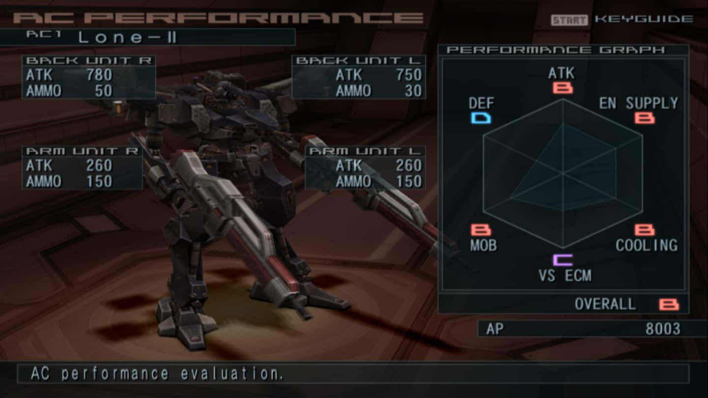 Armored Core II – popular video game