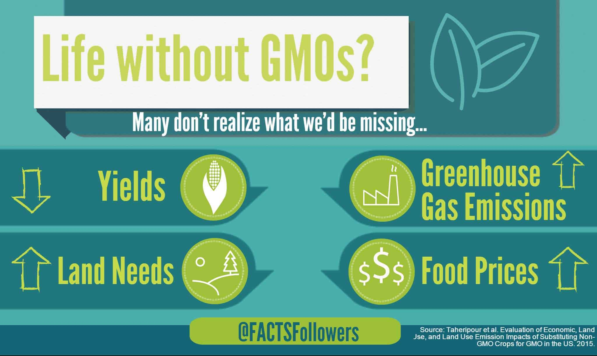 GMOs – foods that aren't bad