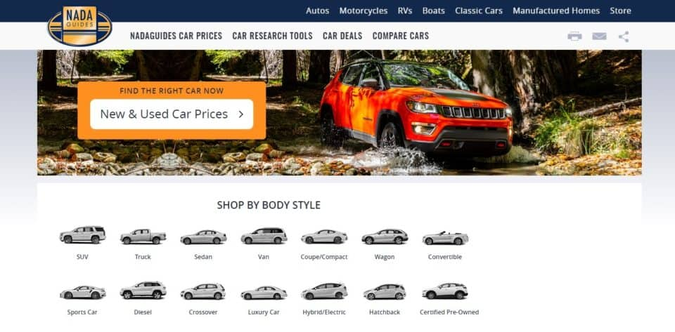 Used Car Private Seller Websites