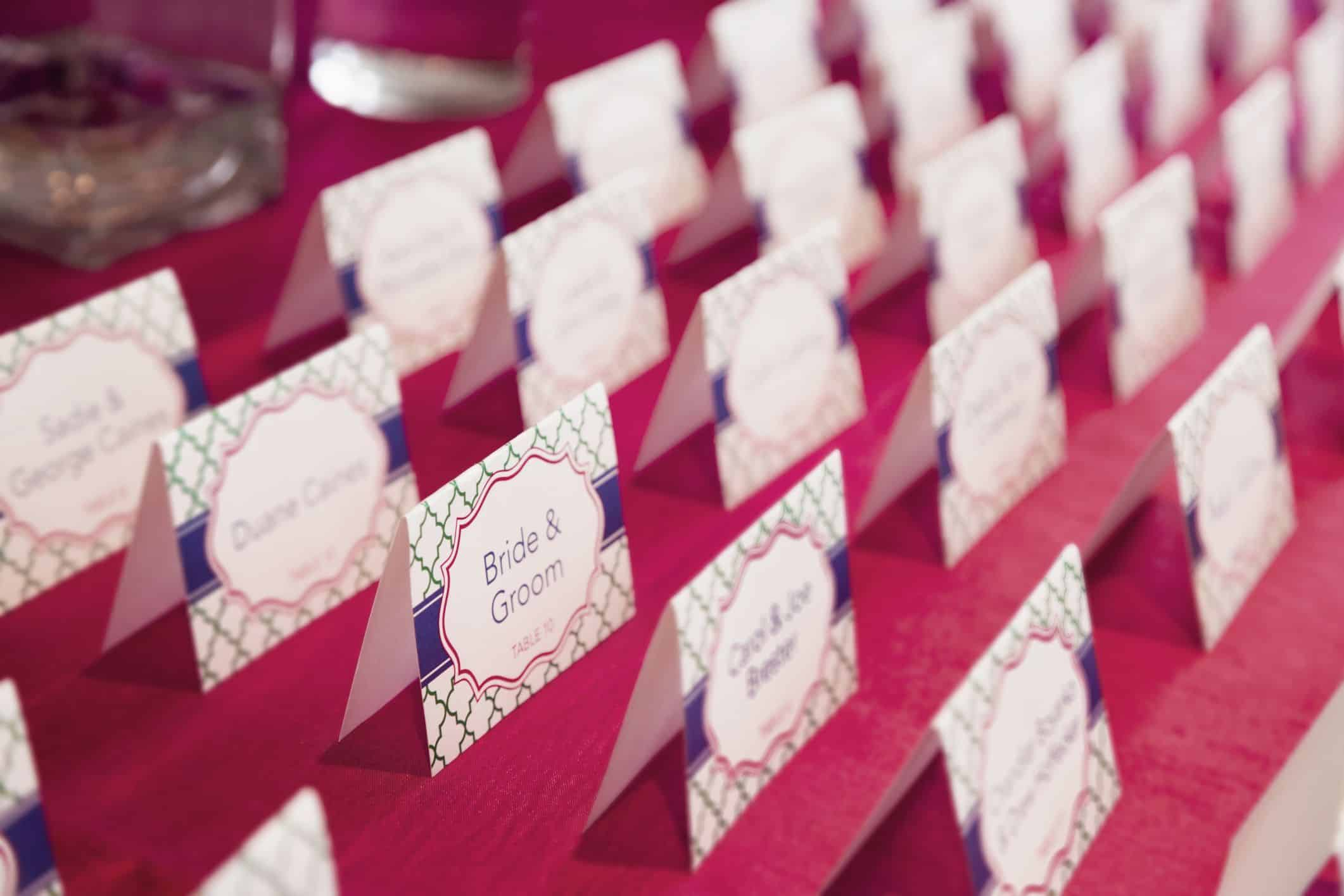 How Many People in Party – wedding etiquette