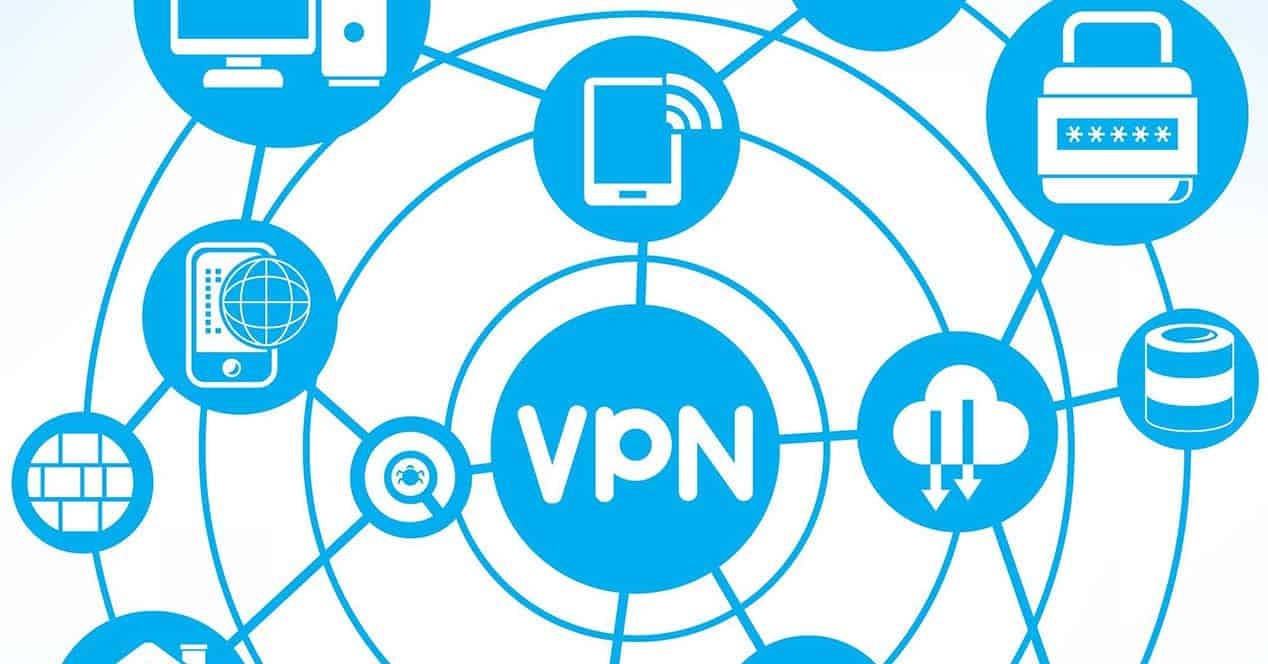 Use a VPN – computer virus protection