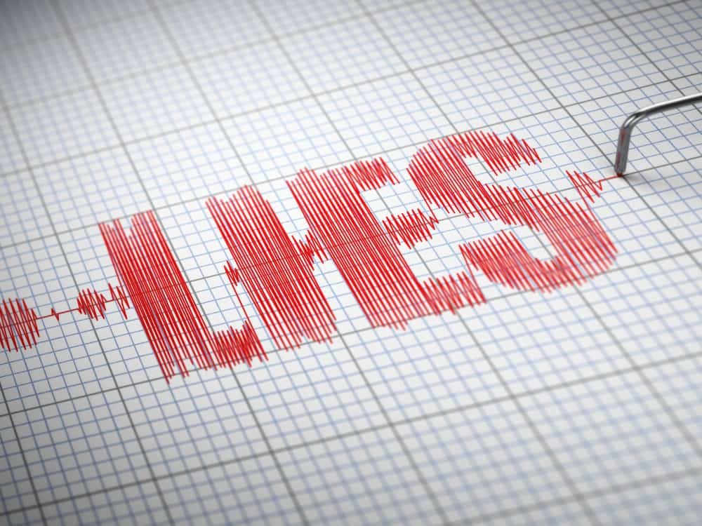 Concept of lies. Lie detector with text. 3d