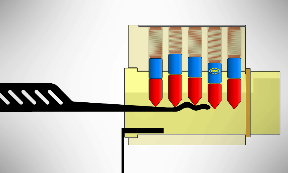 Scrub – how to pick a lock