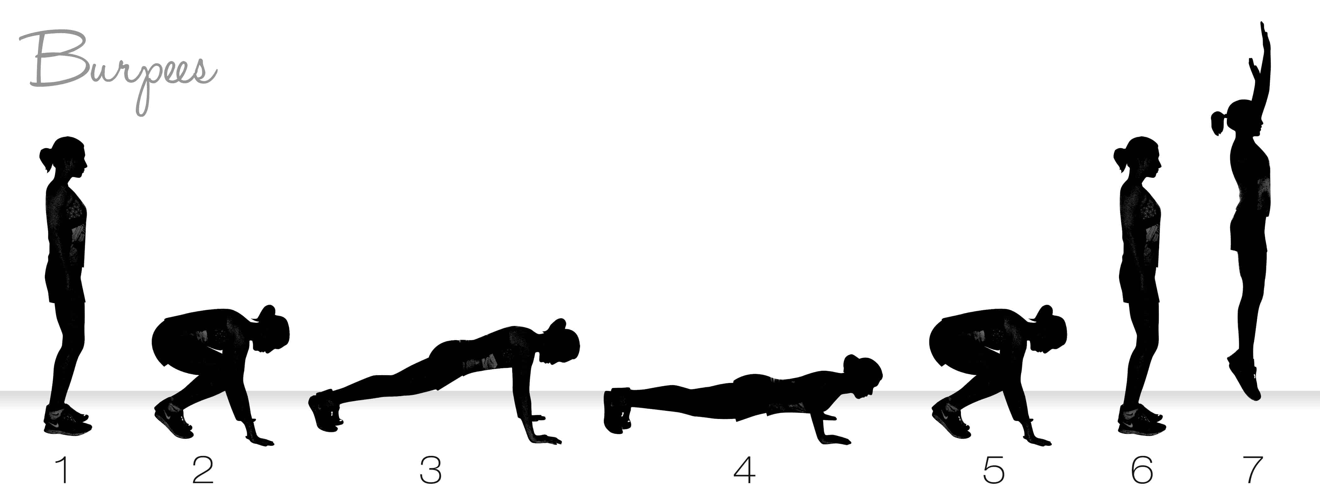 Burpees – lose weight fast
