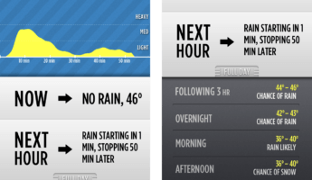DarkSky weather app 345x200 In The Cloud: The 14 Best Weather Apps For Your Phone