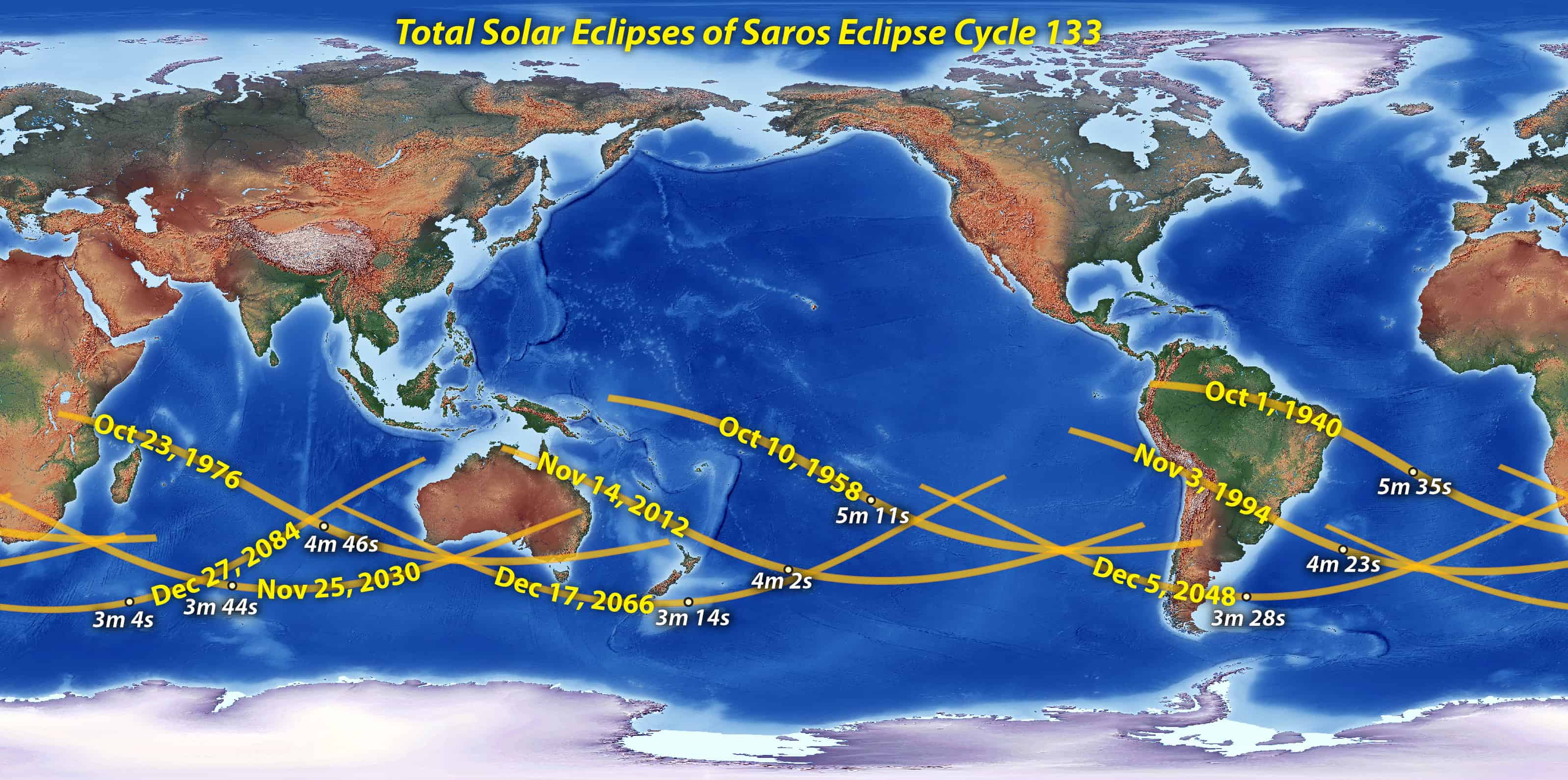 Identical Eclipses Fact