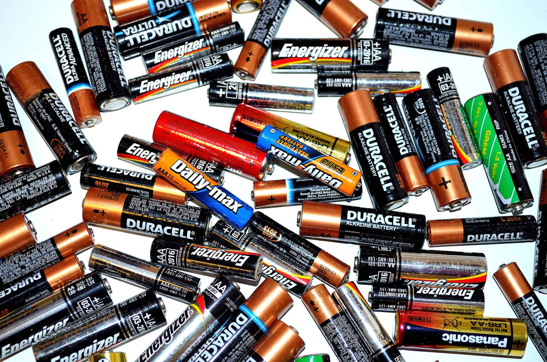 Alkaline Batteries – product stop buying