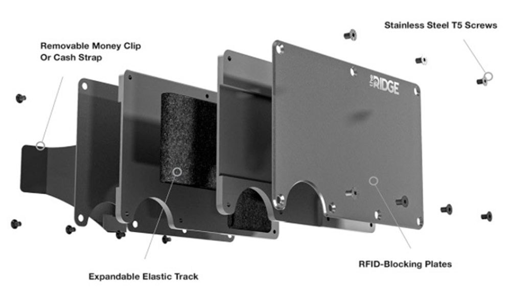 The Ridge Wallet Money Clip RFID Slim Wallet EDC